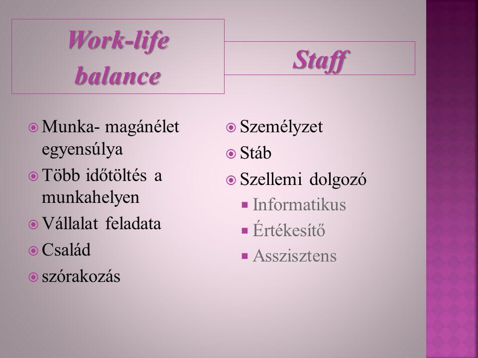 Work-life balance Staff