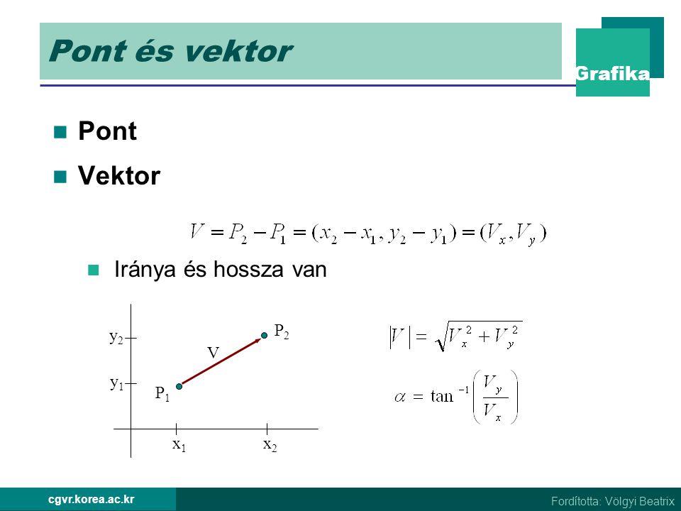 Pont és vektor Pont Vektor Iránya és hossza van V P2 P1 x1 x2 y1 y2