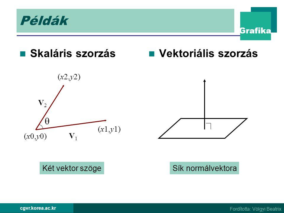Példák Skaláris szorzás Vektoriális szorzás  (x2,y2) V2 (x1,y1)