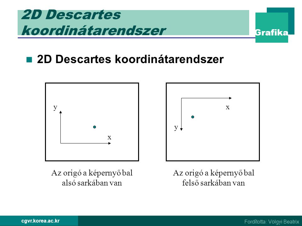 2D Descartes koordinátarendszer