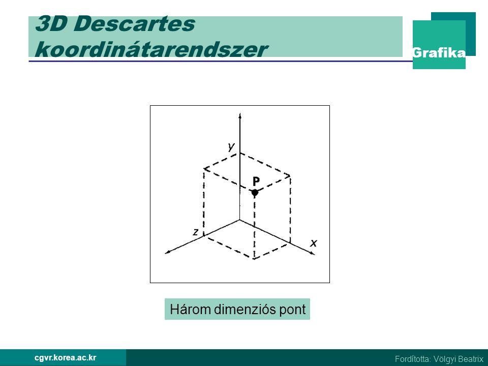 3D Descartes koordinátarendszer