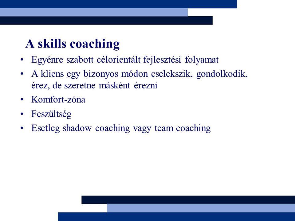 A skills coaching Egyénre szabott célorientált fejlesztési folyamat
