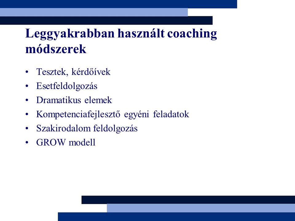 Leggyakrabban használt coaching módszerek