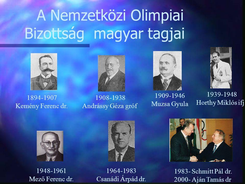 A Nemzetközi Olimpiai Bizottság magyar tagjai
