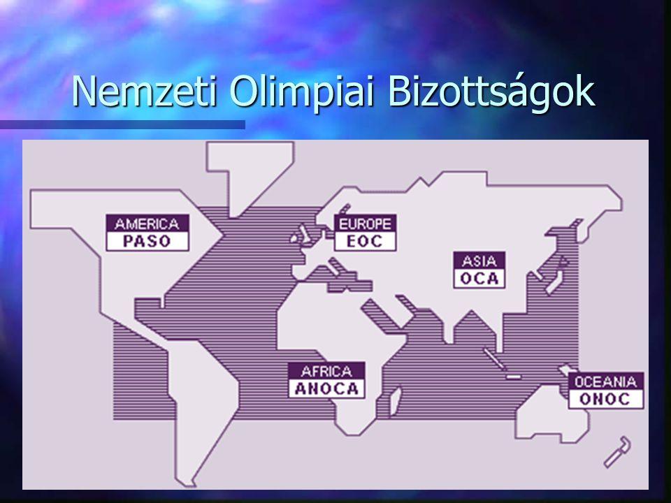Nemzeti Olimpiai Bizottságok