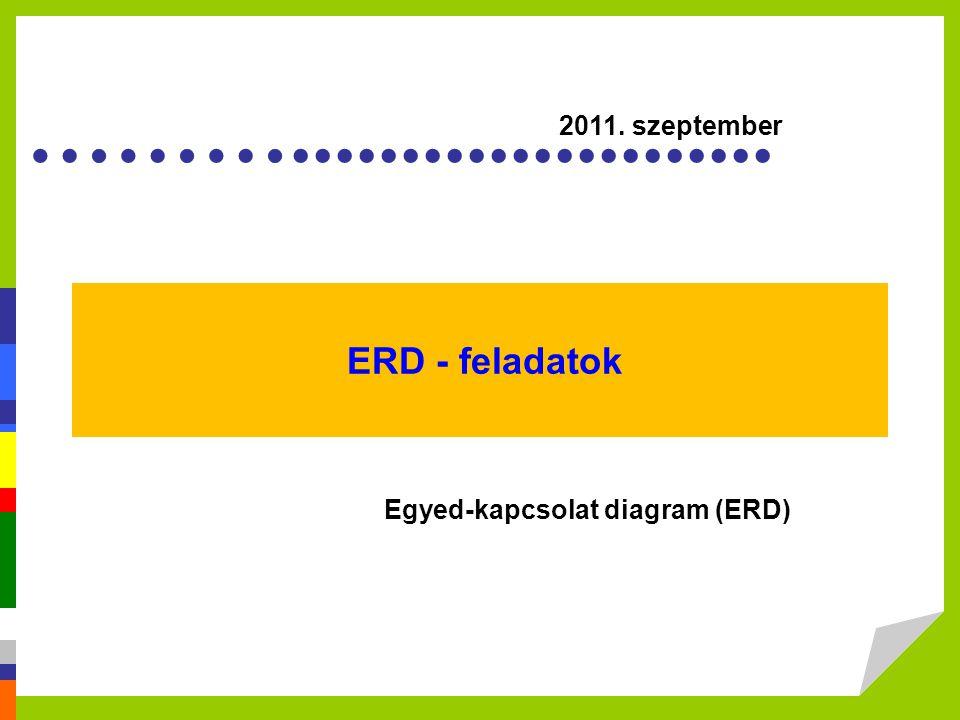 ERD - feladatok 2011. szeptember Egyed-kapcsolat diagram (ERD)