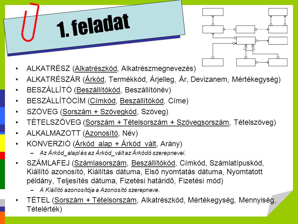 1. feladat ALKATRÉSZ (Alkatrészkód, Alkatrészmegnevezés)