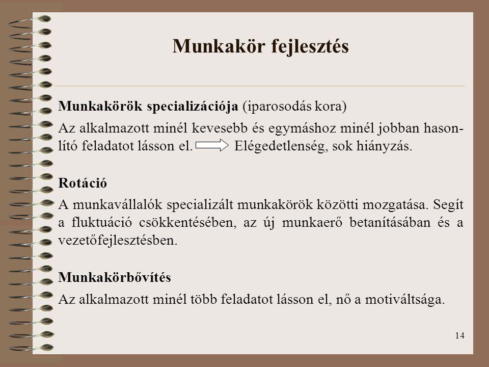 Munkakör fejlesztés Munkakörök specializációja (iparosodás kora)