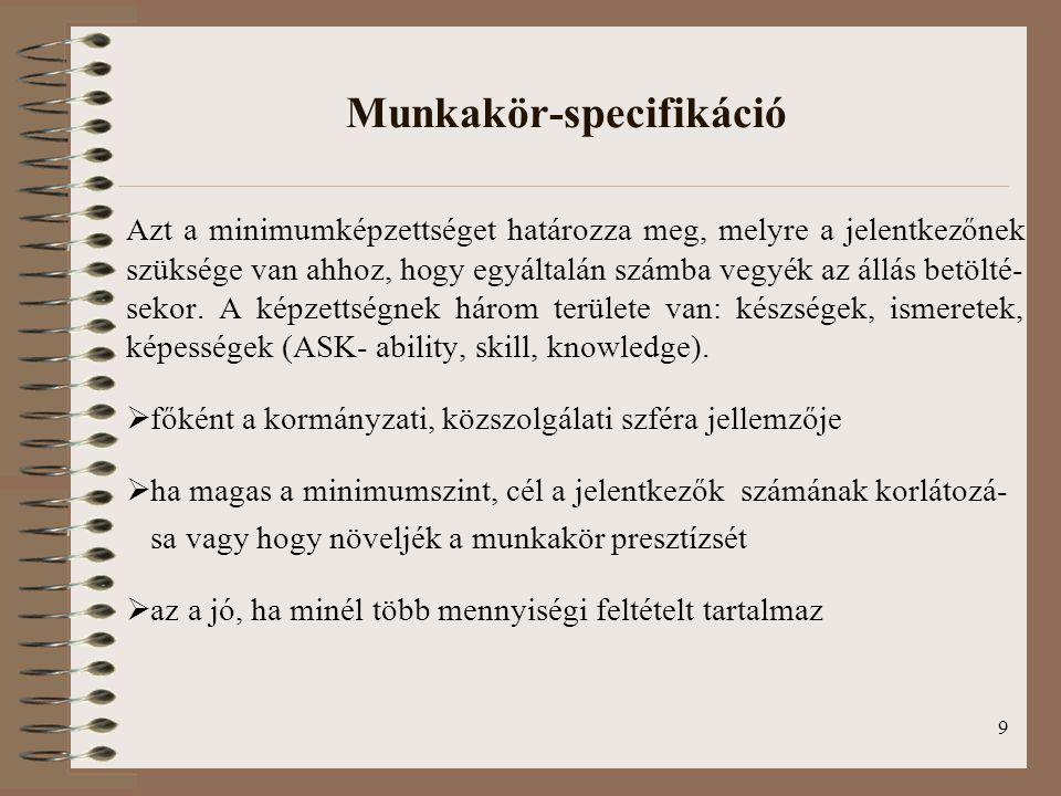Munkakör-specifikáció