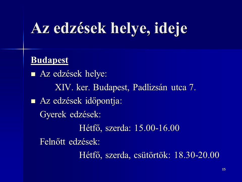 Az edzések helye, ideje Budapest Az edzések helye: