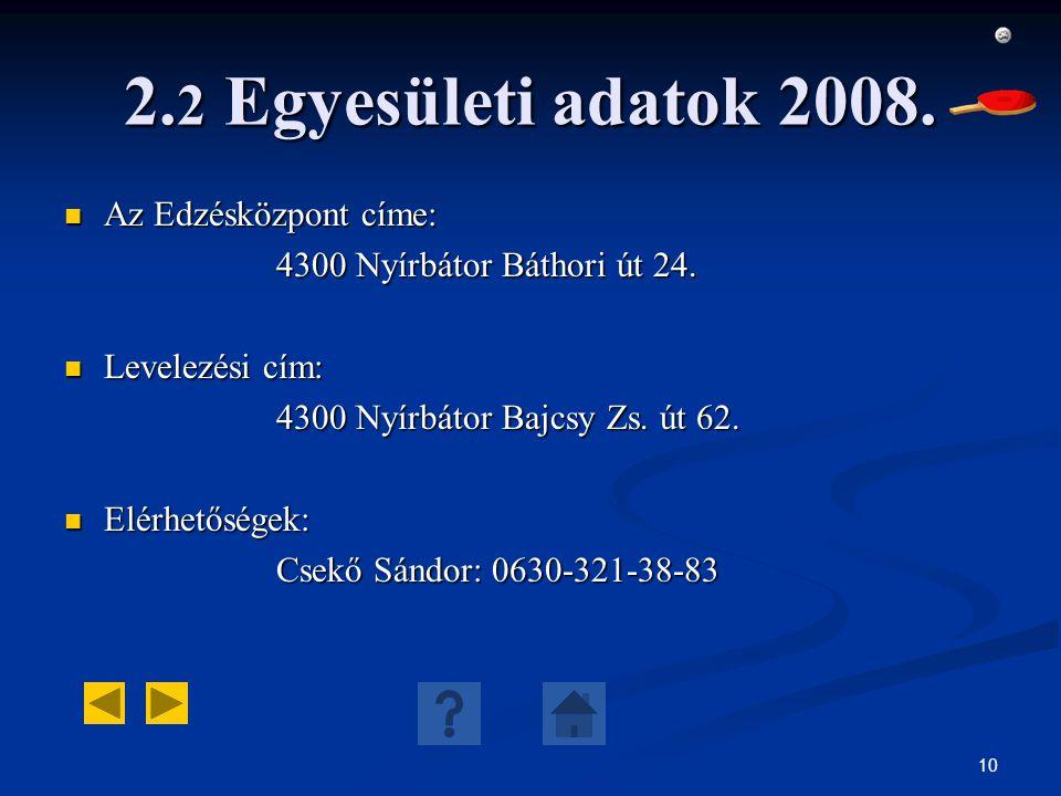 2.2 Egyesületi adatok 2008. Az Edzésközpont címe: