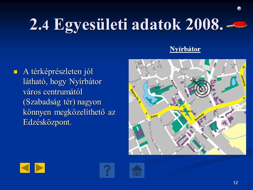 2.4 Egyesületi adatok 2008. Nyírbátor.
