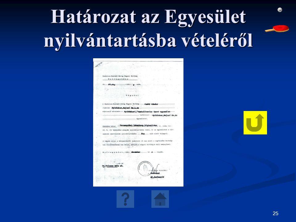 Határozat az Egyesület nyilvántartásba vételéről