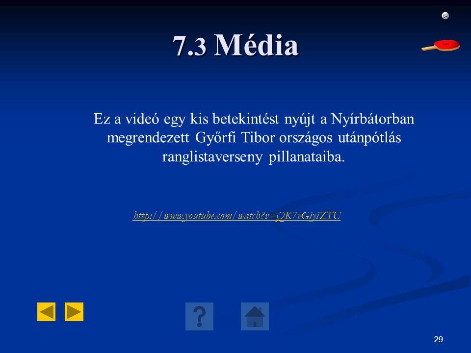 7.3 Média Ez a videó egy kis betekintést nyújt a Nyírbátorban megrendezett Győrfi Tibor országos utánpótlás ranglistaverseny pillanataiba.