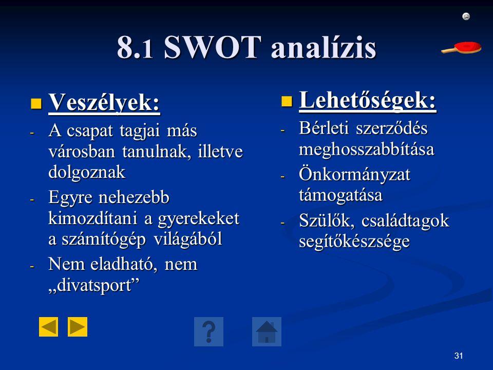 8.1 SWOT analízis Lehetőségek: Veszélyek: