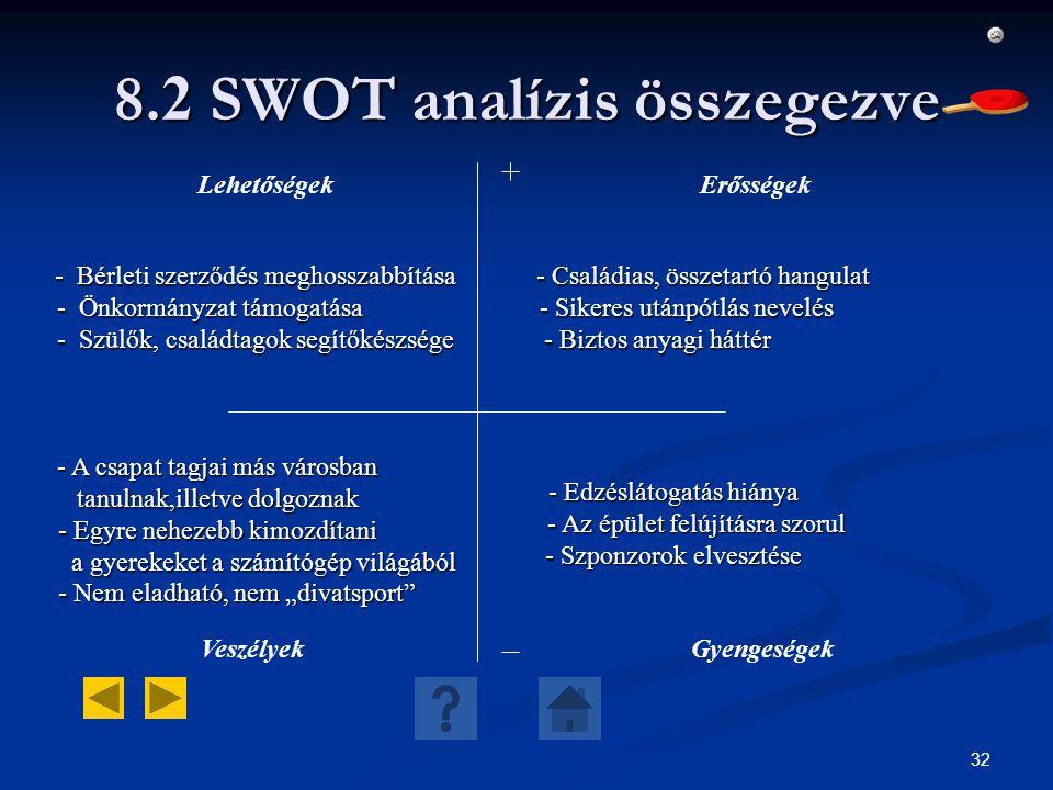 8.2 SWOT analízis összegezve