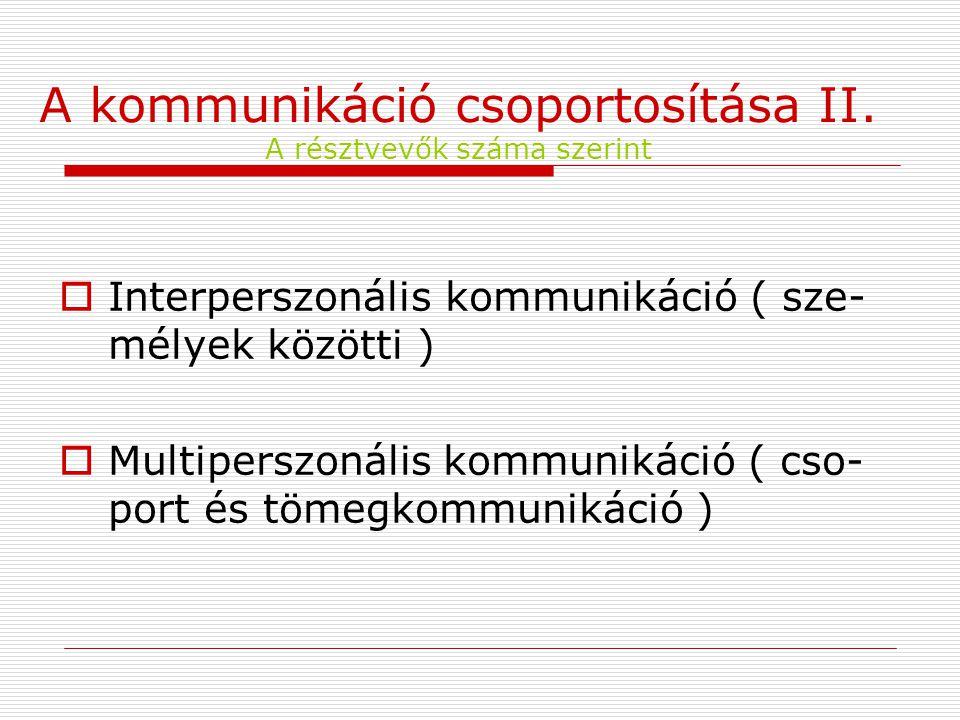 A kommunikáció csoportosítása II. A résztvevők száma szerint