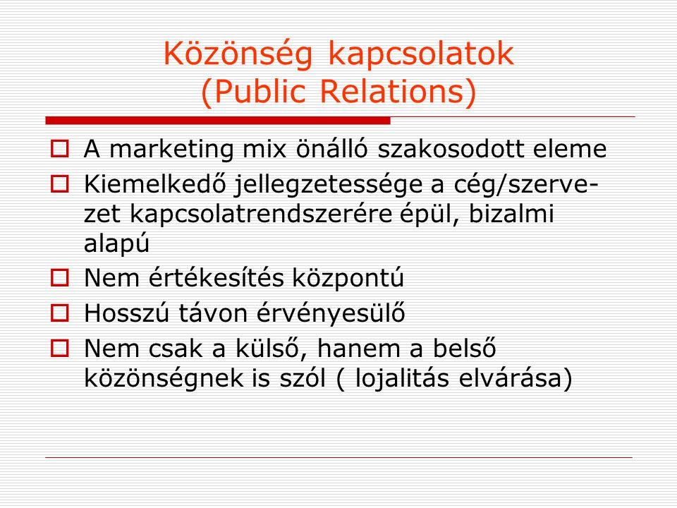 Közönség kapcsolatok (Public Relations)