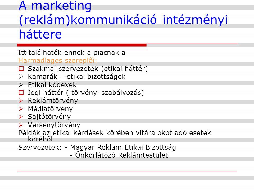 A marketing (reklám)kommunikáció intézményi háttere