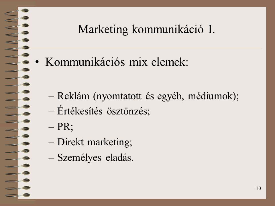 Marketing kommunikáció I.