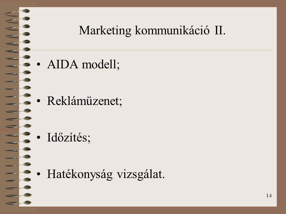 Marketing kommunikáció II.