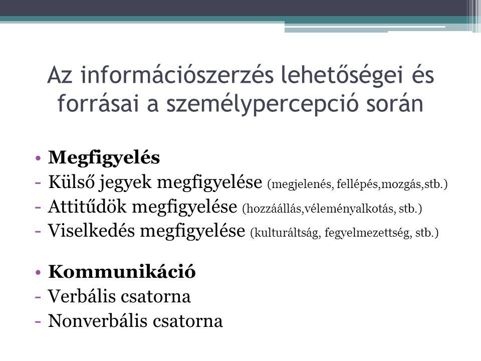 Az információszerzés lehetőségei és forrásai a személypercepció során