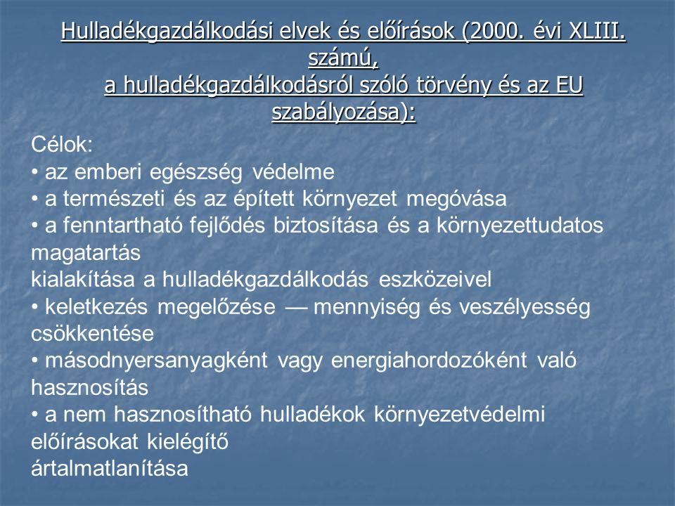 Hulladékgazdálkodási elvek és előírások (2000. évi XLIII