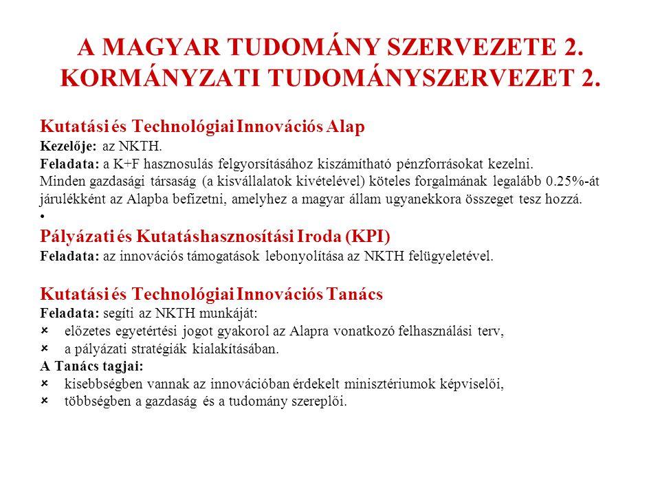 A MAGYAR TUDOMÁNY SZERVEZETE 2. KORMÁNYZATI TUDOMÁNYSZERVEZET 2.