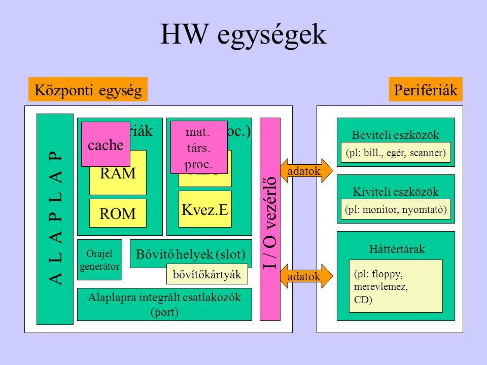 HW egységek A L A P L A P I / O vezérlő Központi egység Perifériák