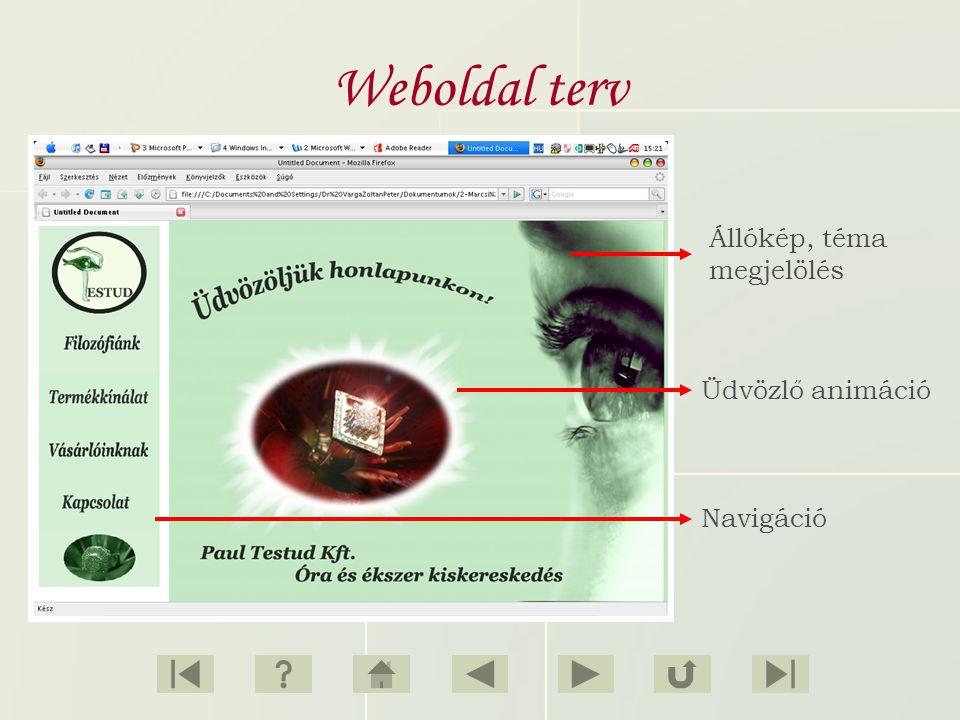 Weboldal terv Állókép, téma megjelölés Üdvözlő animáció Navigáció