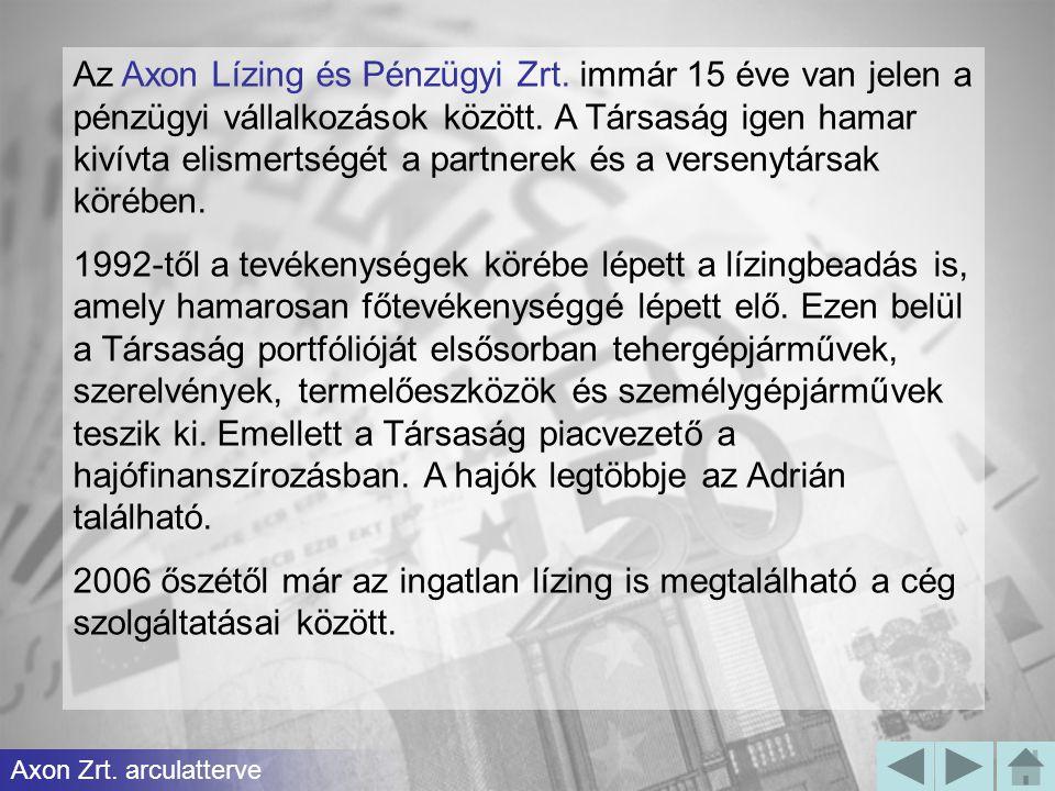 Az Axon Lízing és Pénzügyi Zrt