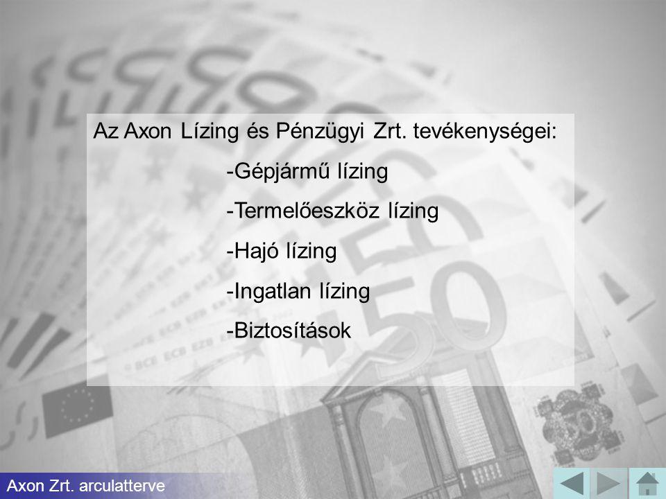 Az Axon Lízing és Pénzügyi Zrt. tevékenységei: Gépjármű lízing