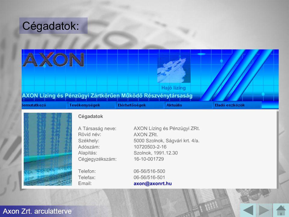 Cégadatok: Axon Zrt. arculatterve