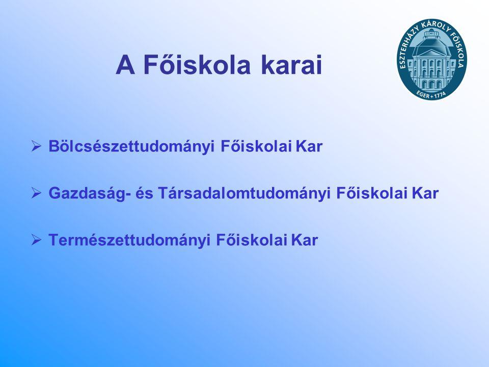 A Főiskola karai Bölcsészettudományi Főiskolai Kar