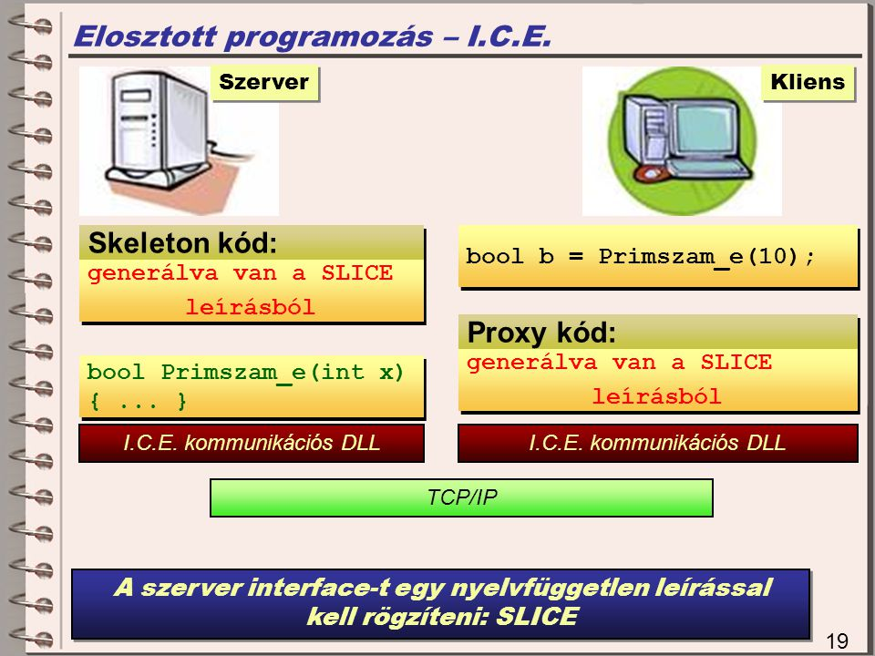 A szerver interface-t egy nyelvfüggetlen leírással