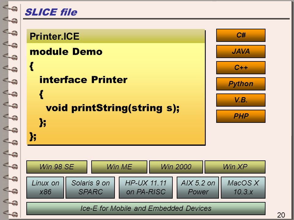 Ice-E for Mobile and Embedded Devices