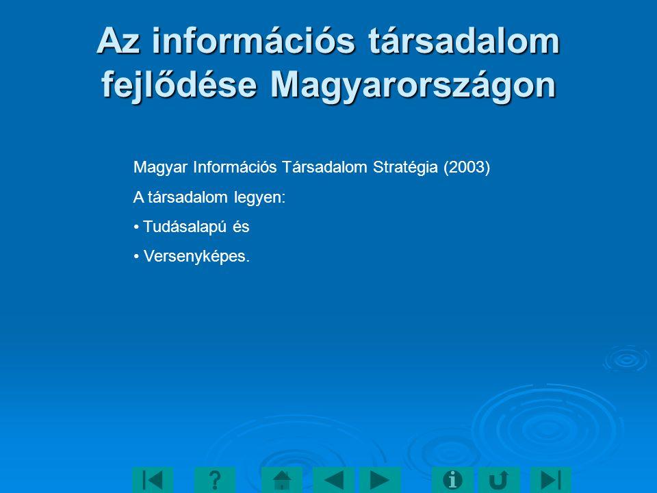 Az információs társadalom fejlődése Magyarországon