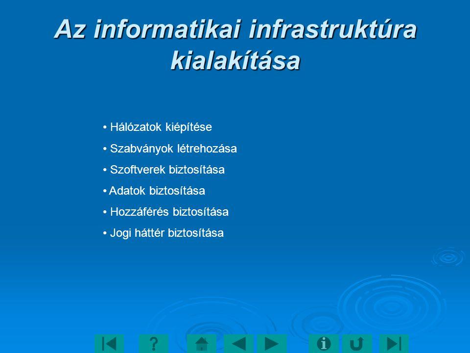 Az informatikai infrastruktúra kialakítása