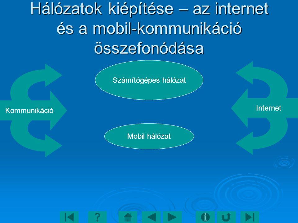 Hálózatok kiépítése – az internet és a mobil-kommunikáció összefonódása