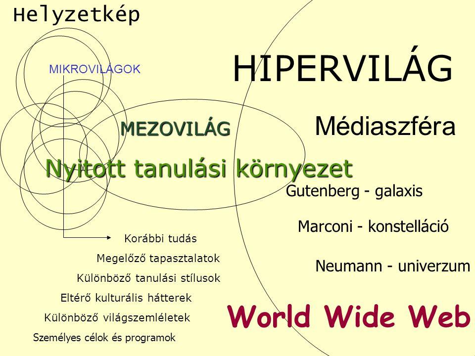 HIPERVILÁG World Wide Web Médiaszféra Nyitott tanulási környezet