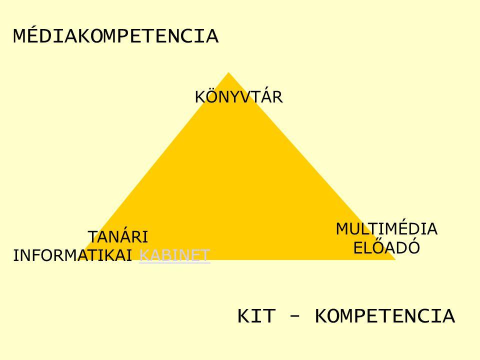 MÉDIAKOMPETENCIA KIT - KOMPETENCIA KÖNYVTÁR MULTIMÉDIA ELŐADÓ TANÁRI