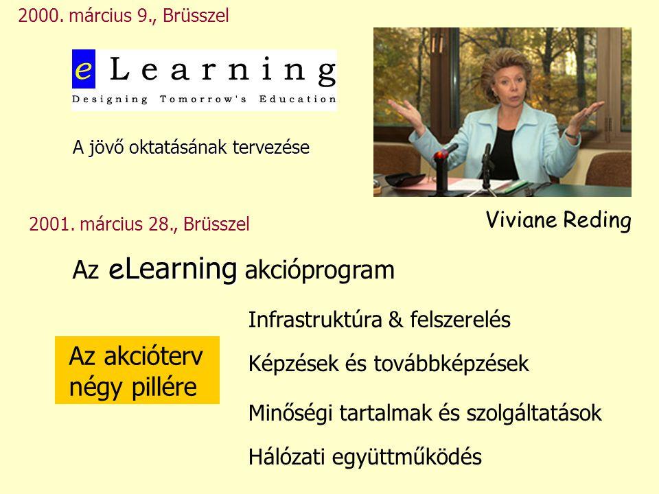 Az eLearning akcióprogram