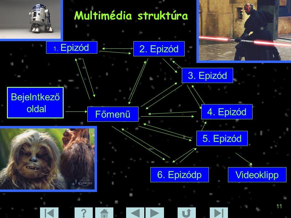 Multimédia struktúra 2. Epizód 3. Epizód Bejelntkező oldal 4. Epizód