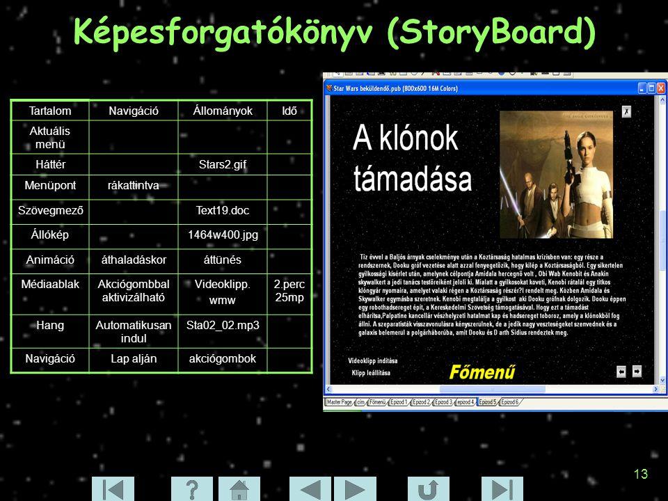 Képesforgatókönyv (StoryBoard)