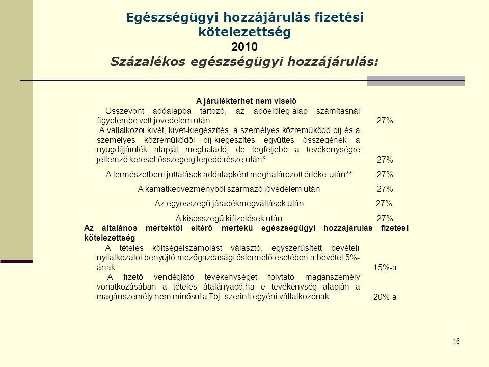Egészségügyi hozzájárulás fizetési kötelezettség 2010