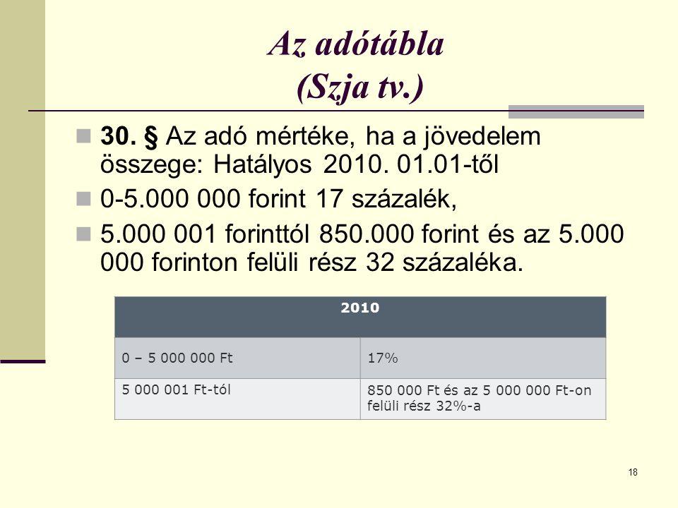 Az adótábla (Szja tv.) 30. § Az adó mértéke, ha a jövedelem összege: Hatályos 2010. 01.01-től. 0-5.000 000 forint 17 százalék,