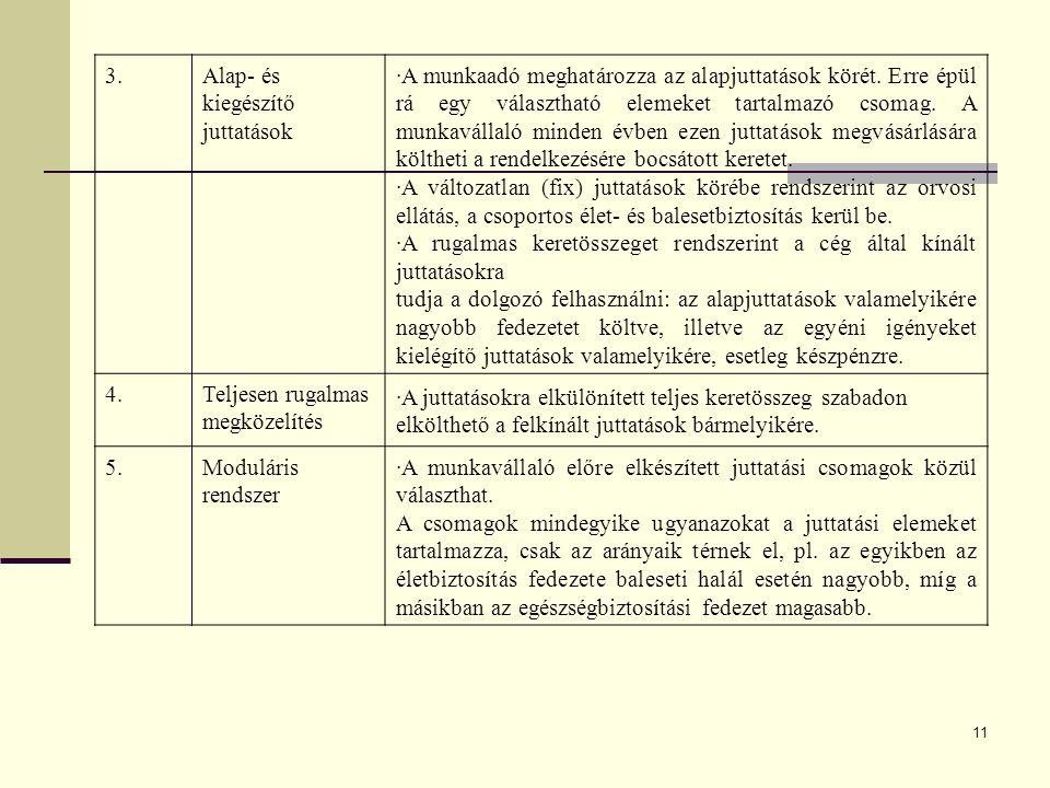 3. Alap- és kiegészítő juttatások.