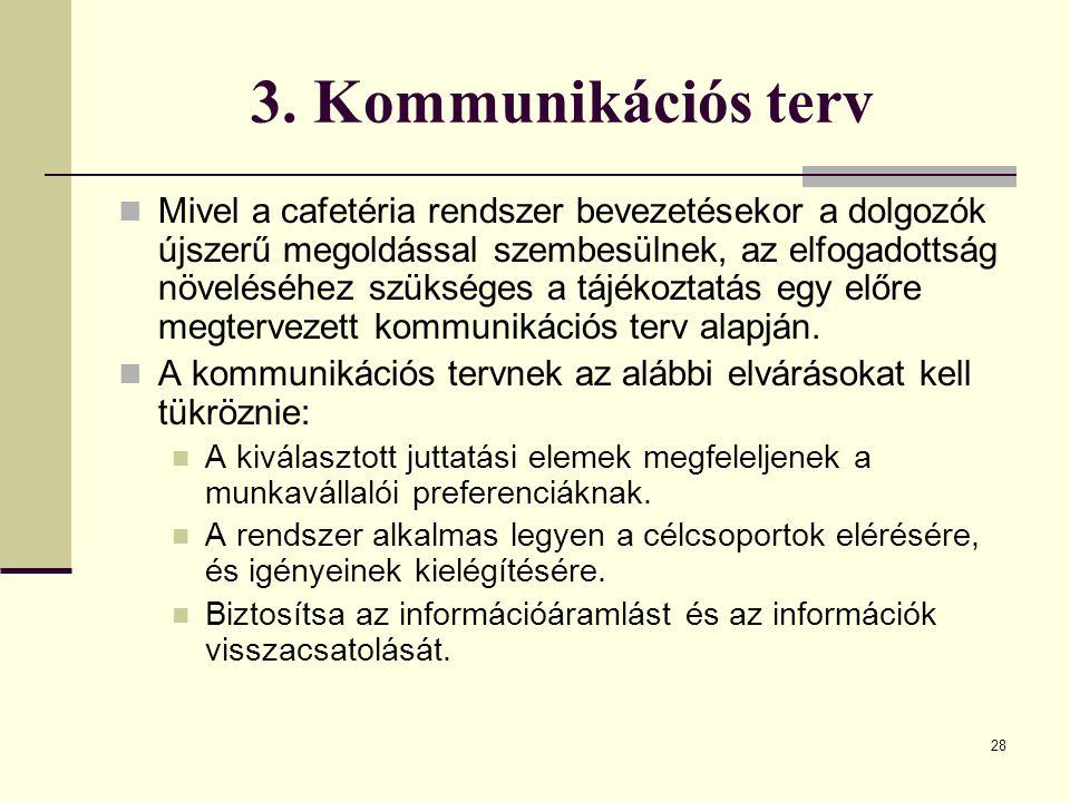 3. Kommunikációs terv