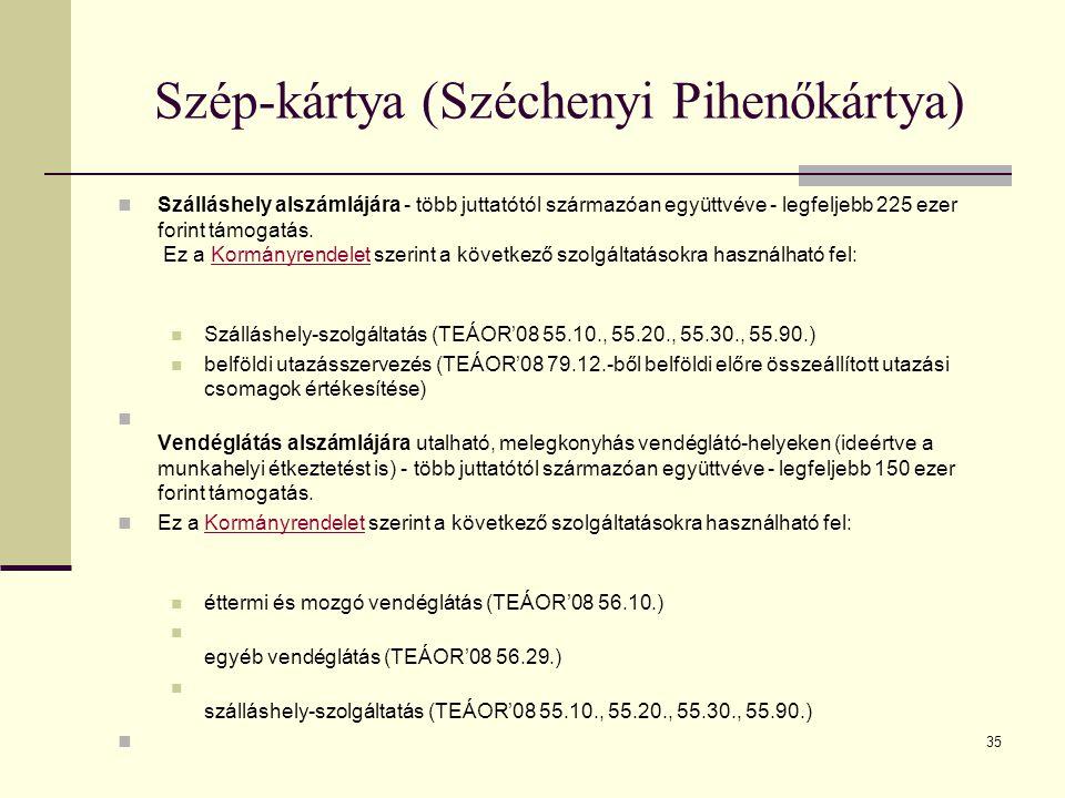 Szép-kártya (Széchenyi Pihenőkártya)