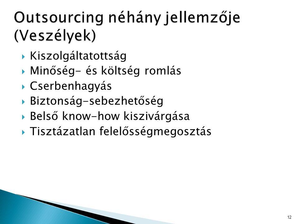 Outsourcing néhány jellemzője (Veszélyek)